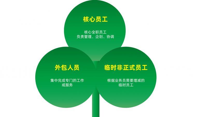 1581326529-中文封面三つ葉ch-画板 1